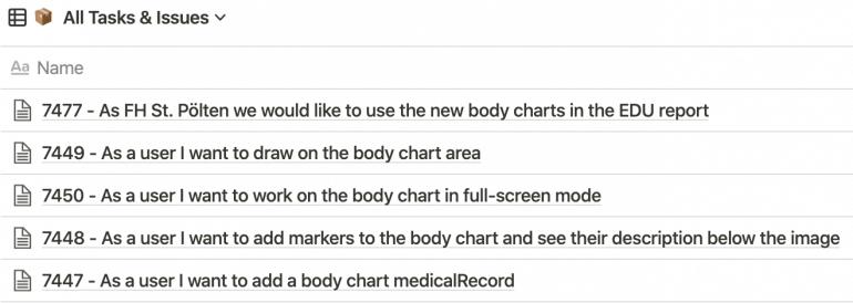 Arbeitspakete der neuen Bodycharts